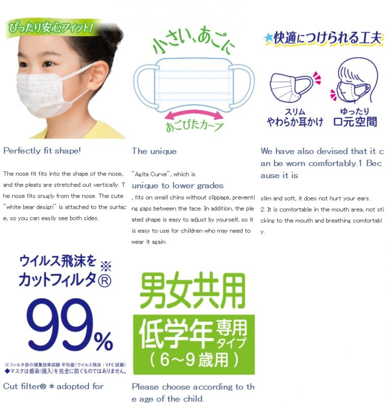 Unicharm 3D Mask For Children