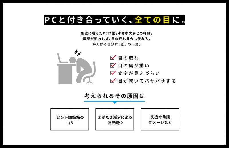 Sante PC Contact 2